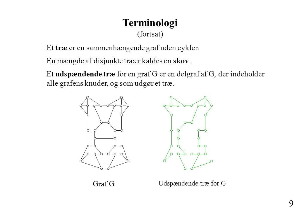 9 Et træ er en sammenhængende graf uden cykler. En mængde af disjunkte træer kaldes en skov.