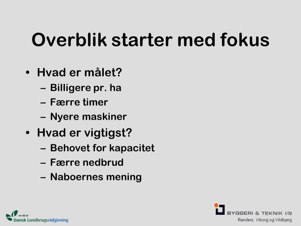Randers, Viborg og Vildbjerg Overblik starter med fokus Hvad er målet.