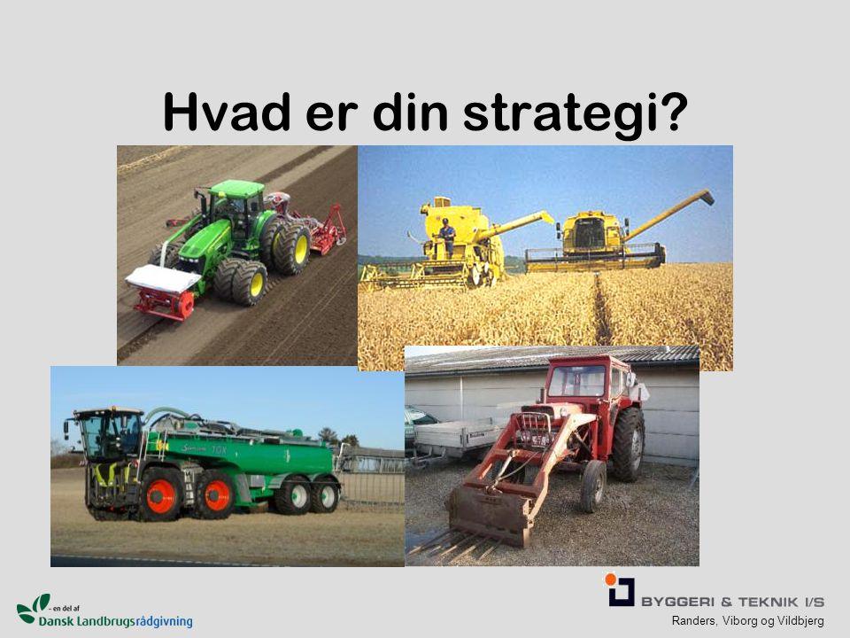 Randers, Viborg og Vildbjerg Hvad er din strategi
