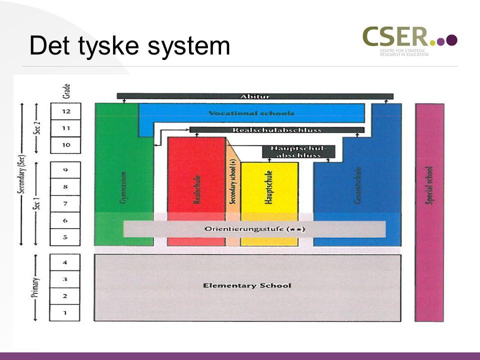 Det tyske system