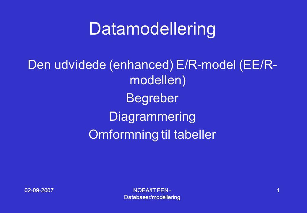 02-09-2007NOEA/IT FEN - Databaser/modellering 1 Datamodellering Den udvidede (enhanced) E/R-model (EE/R- modellen) Begreber Diagrammering Omformning til tabeller