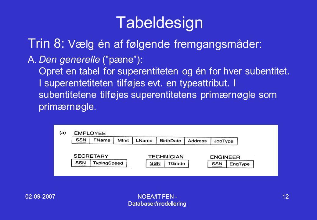 02-09-2007NOEA/IT FEN - Databaser/modellering 12 Tabeldesign Trin 8: Vælg én af følgende fremgangsmåder: A.Den generelle ( pæne ): Opret en tabel for superentiteten og én for hver subentitet.