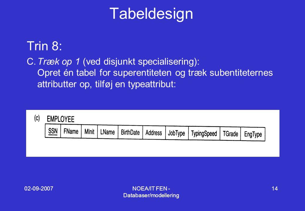 02-09-2007NOEA/IT FEN - Databaser/modellering 14 Tabeldesign Trin 8: C.Træk op 1 (ved disjunkt specialisering): Opret én tabel for superentiteten og træk subentiteternes attributter op, tilføj en typeattribut: