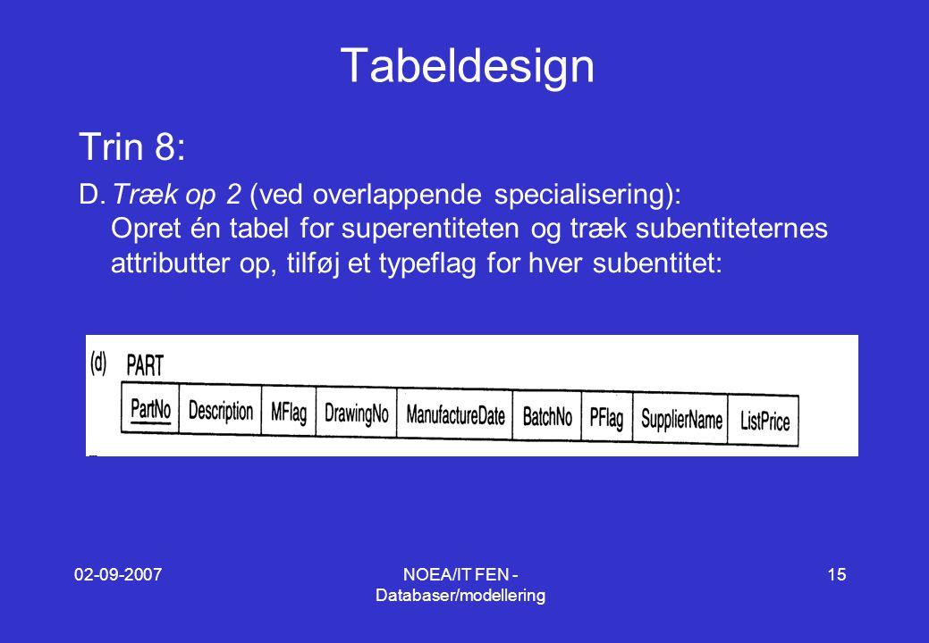 02-09-2007NOEA/IT FEN - Databaser/modellering 15 Tabeldesign Trin 8: D.Træk op 2 (ved overlappende specialisering): Opret én tabel for superentiteten og træk subentiteternes attributter op, tilføj et typeflag for hver subentitet: