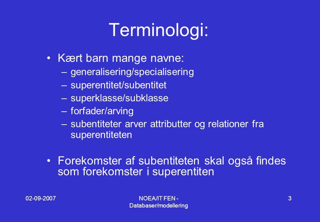 02-09-2007NOEA/IT FEN - Databaser/modellering 3 Terminologi: Kært barn mange navne: –generalisering/specialisering –superentitet/subentitet –superklasse/subklasse –forfader/arving –subentiteter arver attributter og relationer fra superentiteten Forekomster af subentiteten skal også findes som forekomster i superentiten