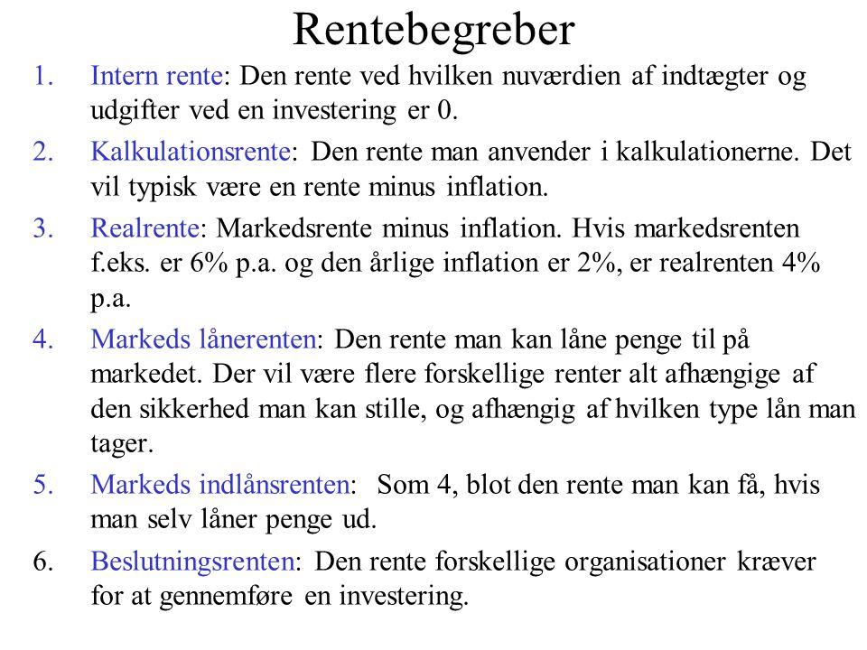Rentebegreber 1.Intern rente: Den rente ved hvilken nuværdien af indtægter og udgifter ved en investering er 0.