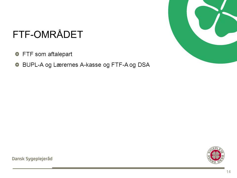 INDHOLDSSIDE MED OVERSKRIFT FTF-OMRÅDET 14 FTF som aftalepart BUPL-A og Lærernes A-kasse og FTF-A og DSA
