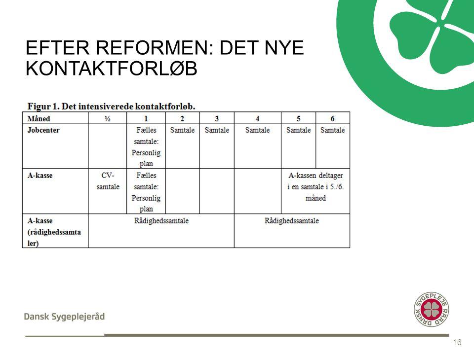 INDHOLDSSIDE MED OVERSKRIFT EFTER REFORMEN: DET NYE KONTAKTFORLØB 16