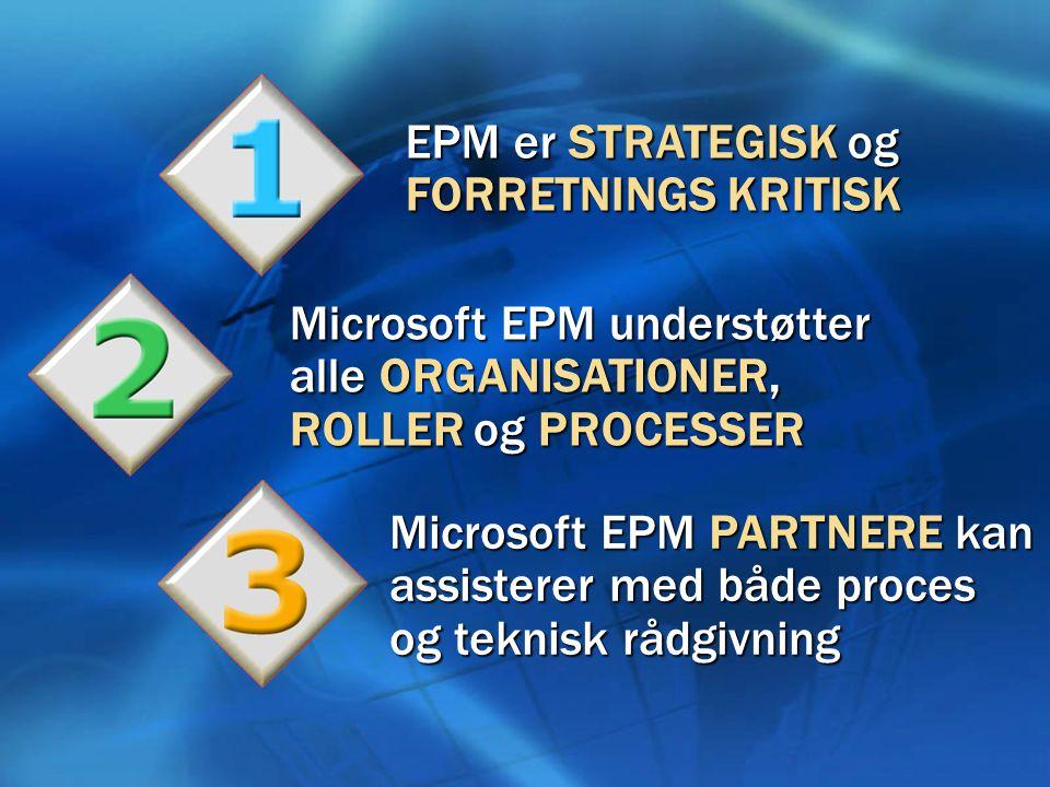 EPM er STRATEGISK og FORRETNINGS KRITISK Microsoft EPM PARTNERE kan assisterer med både proces og teknisk rådgivning Microsoft EPM understøtter alle ORGANISATIONER, ROLLER og PROCESSER