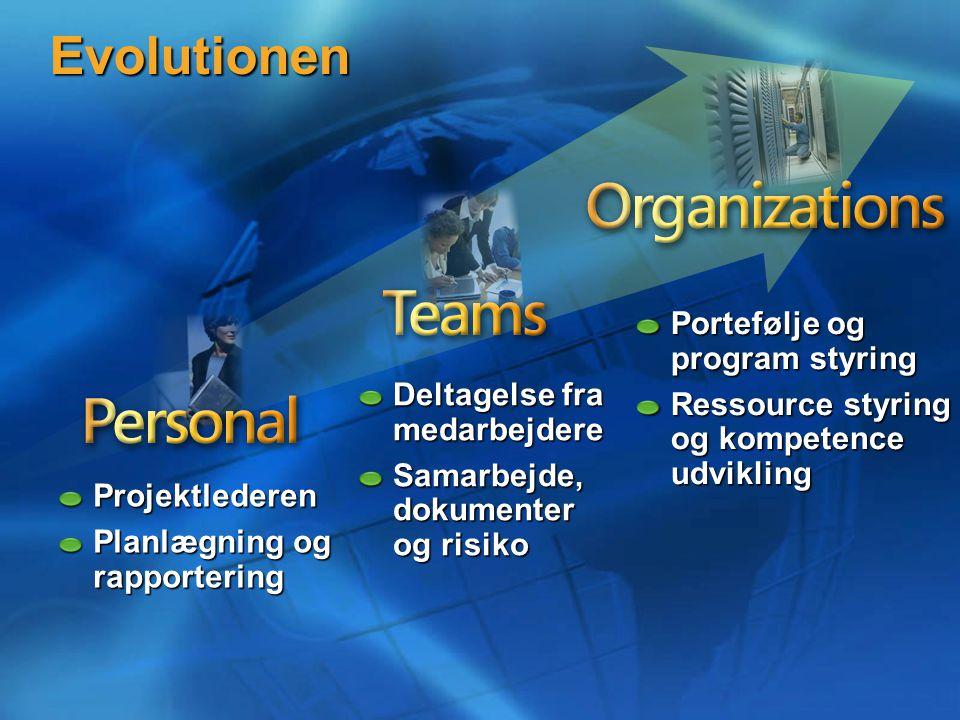 Evolutionen Deltagelse fra medarbejdere Samarbejde, dokumenter og risiko Portefølje og program styring Ressource styring og kompetence udvikling Projektlederen Planlægning og rapportering