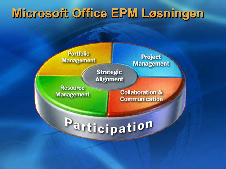 Microsoft Office EPM Løsningen