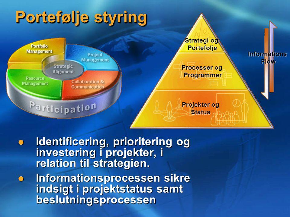 Portefølje styring Identificering, prioritering og investering i projekter, i relation til strategien.