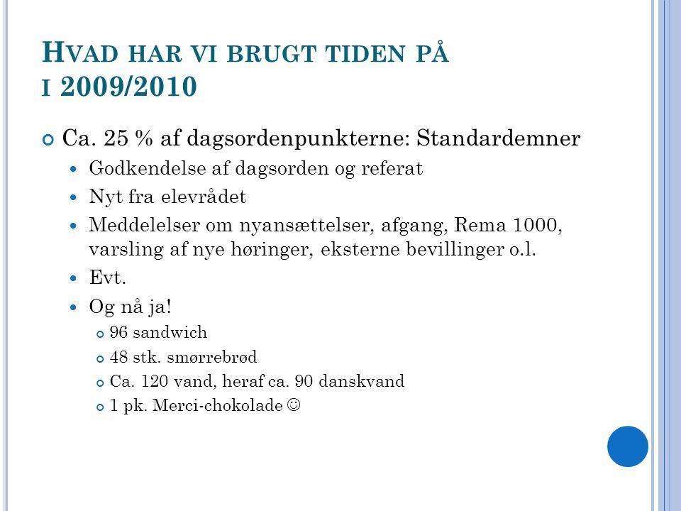 H VAD HAR VI BRUGT TIDEN PÅ I 2009/2010 Ca.