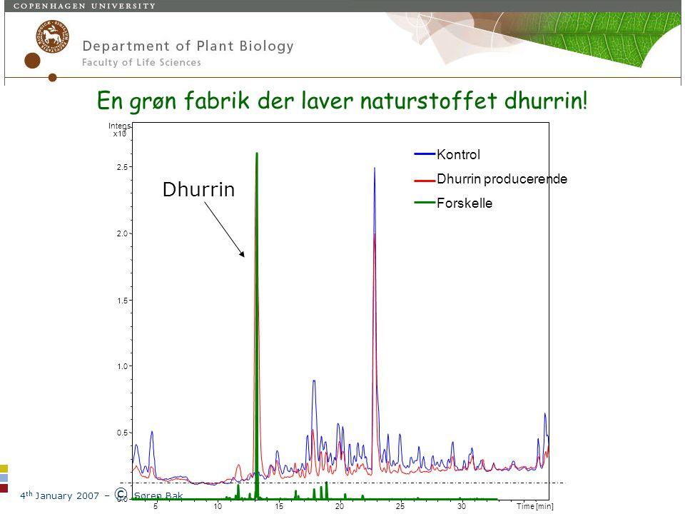 4 th January 2007 – © Søren Bak Plantebiokemisk laboratorium 51015202530Time [min] 0.0 0.5 1.0 1.5 2.0 2.5 7 x10 Intens.