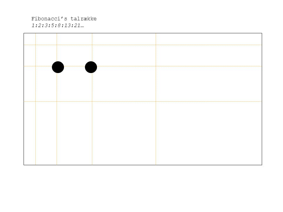 Fibonacci's talrække 1:2:3:5:8:13:21…