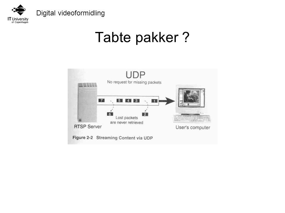 Digital videoformidling Tabte pakker
