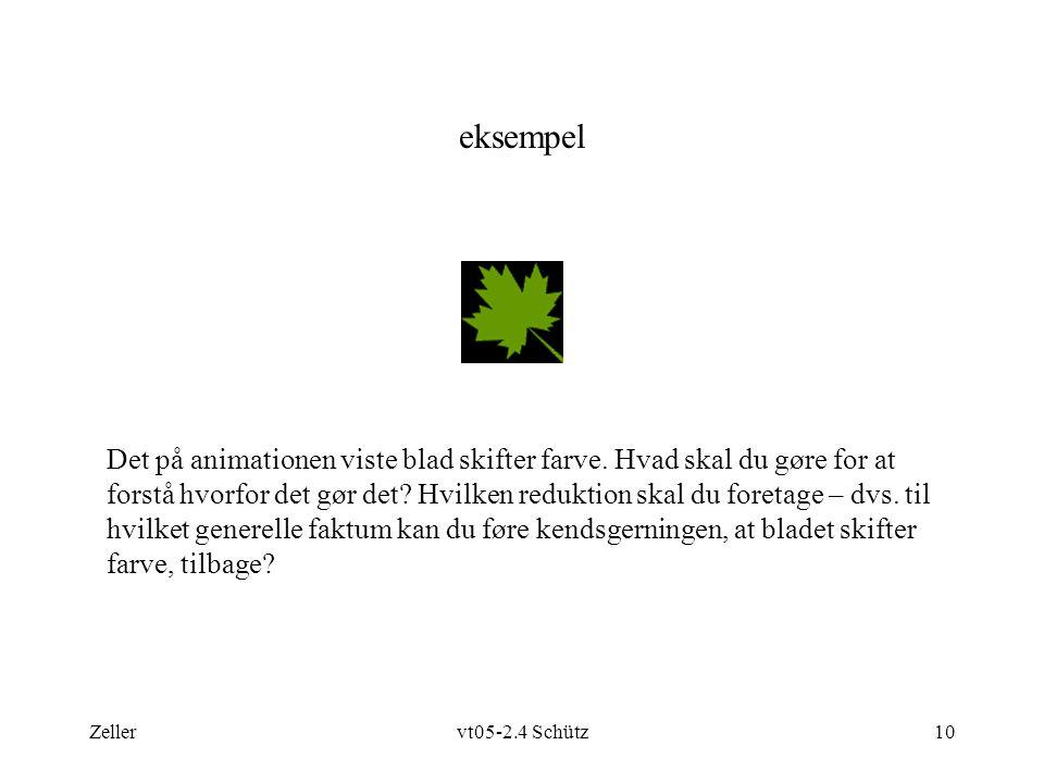 Zellervt05-2.4 Schütz10 eksempel Det på animationen viste blad skifter farve.