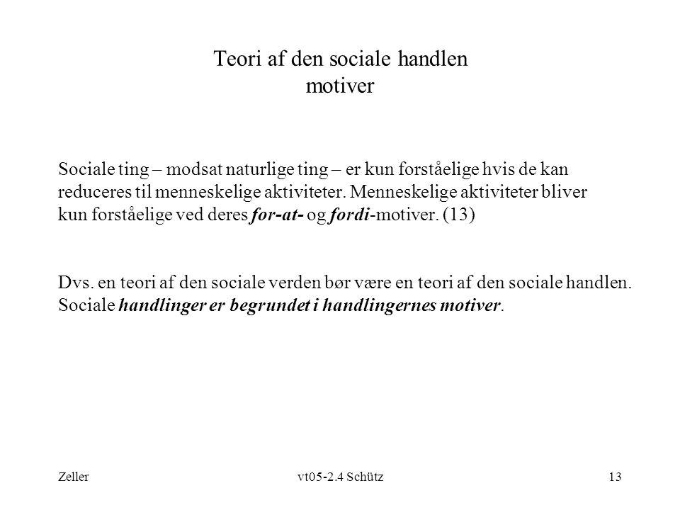 Zellervt05-2.4 Schütz13 Teori af den sociale handlen motiver Sociale ting – modsat naturlige ting – er kun forståelige hvis de kan reduceres til menneskelige aktiviteter.