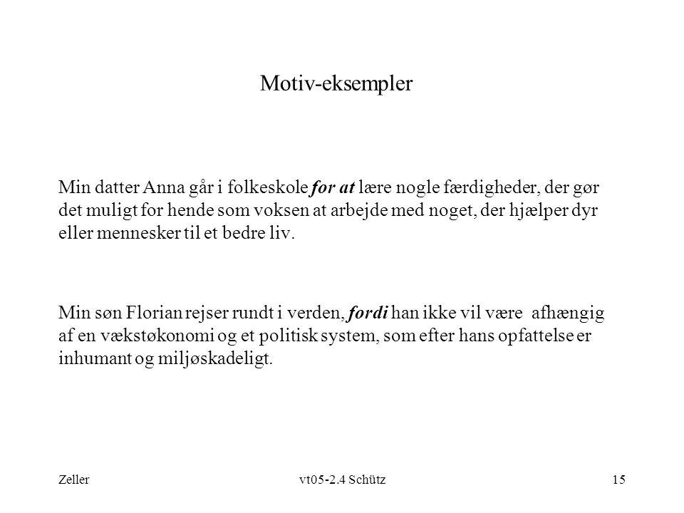 Zellervt05-2.4 Schütz15 Motiv-eksempler Min datter Anna går i folkeskole for at lære nogle færdigheder, der gør det muligt for hende som voksen at arbejde med noget, der hjælper dyr eller mennesker til et bedre liv.