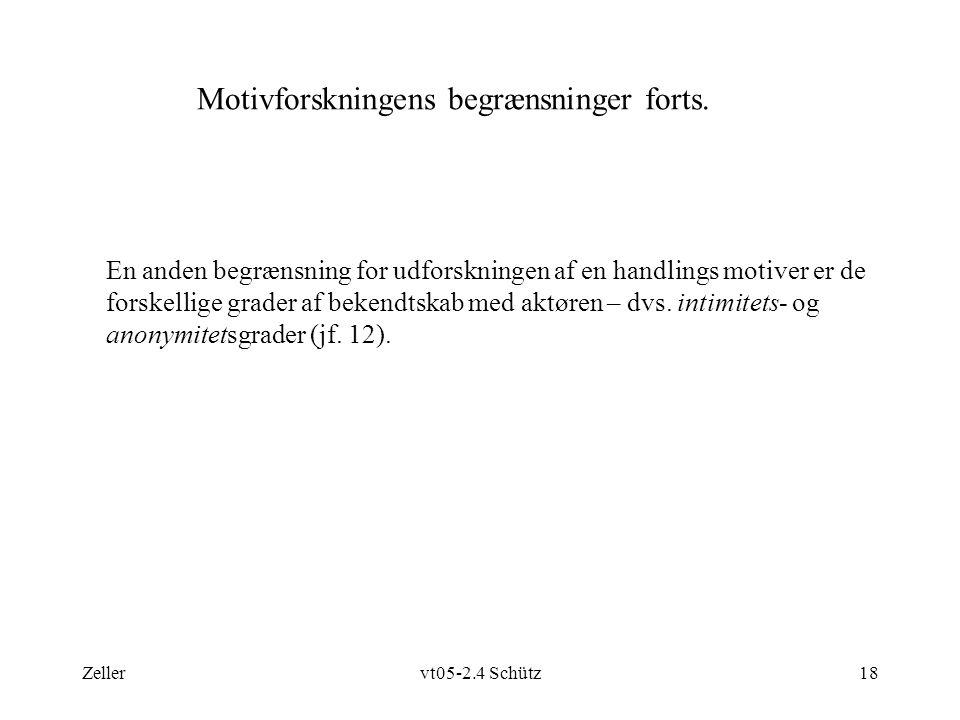 Zellervt05-2.4 Schütz18 Motivforskningens begrænsninger forts.