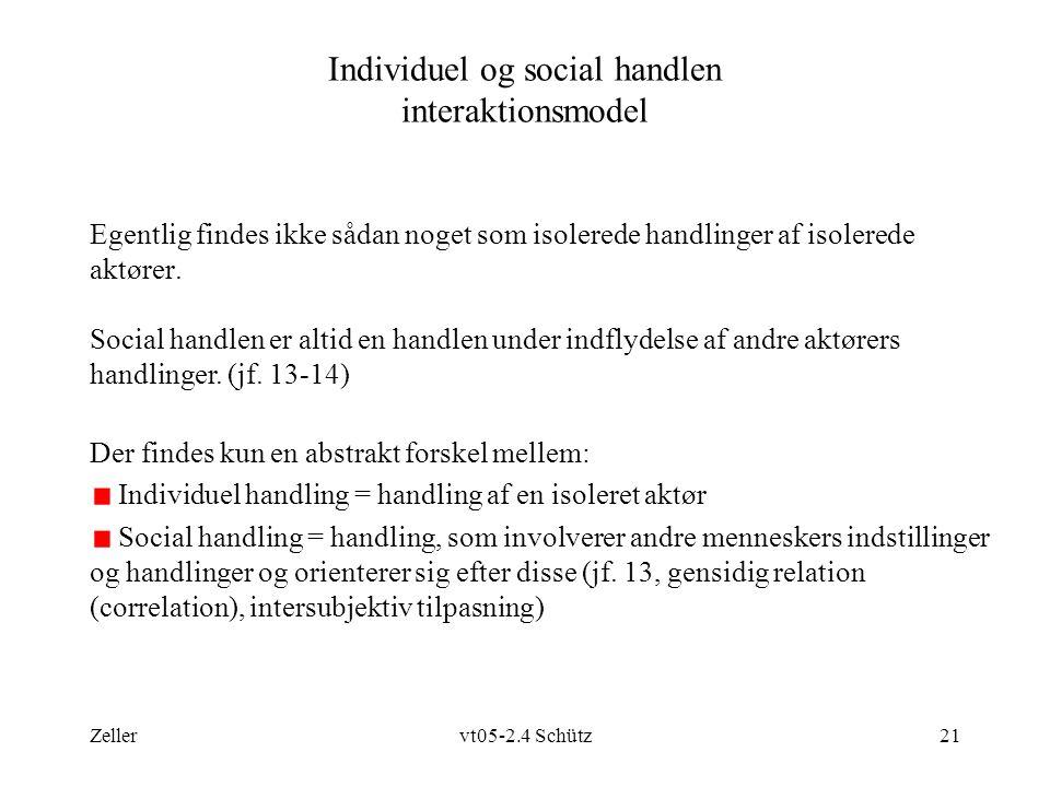 Zellervt05-2.4 Schütz21 Individuel og social handlen interaktionsmodel Egentlig findes ikke sådan noget som isolerede handlinger af isolerede aktører.