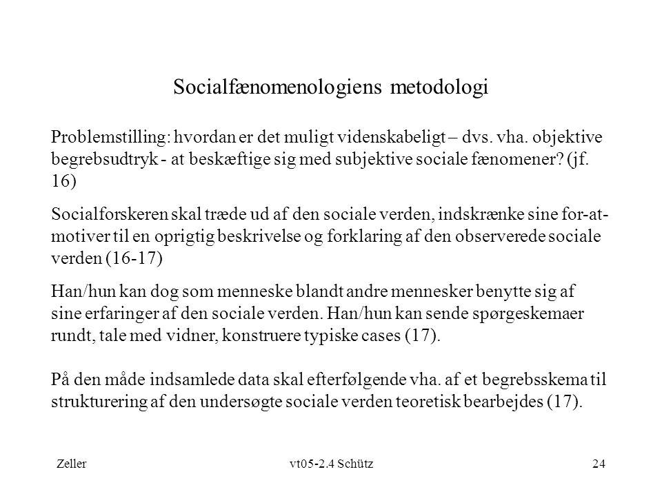 Zellervt05-2.4 Schütz24 Socialfænomenologiens metodologi Problemstilling: hvordan er det muligt videnskabeligt – dvs.