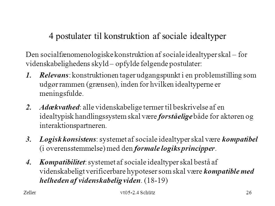 Zellervt05-2.4 Schütz26 4 postulater til konstruktion af sociale idealtyper Den socialfænomenologiske konstruktion af sociale idealtyper skal – for videnskabelighedens skyld – opfylde følgende postulater: 1.Relevans: konstruktionen tager udgangspunkt i en problemstilling som udgør rammen (grænsen), inden for hvilken idealtyperne er meningsfulde.