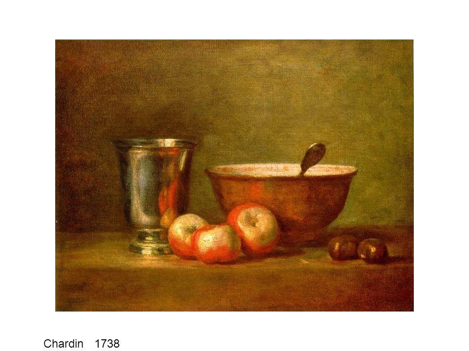 Chardin 1738