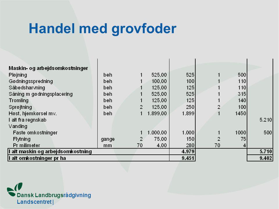 Dansk Landbrugsrådgivning Landscentret | Handel med grovfoder