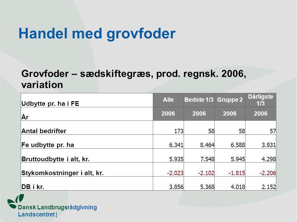 Dansk Landbrugsrådgivning Landscentret | Grovfoder – sædskiftegræs, prod.