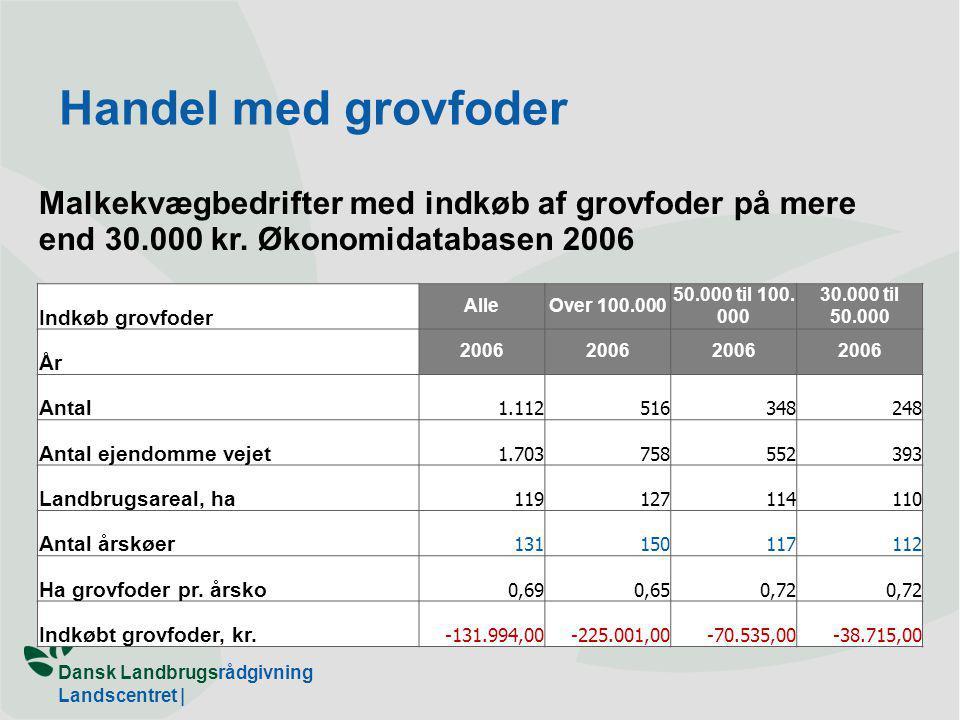 Malkekvægbedrifter med indkøb af grovfoder på mere end 30.000 kr.