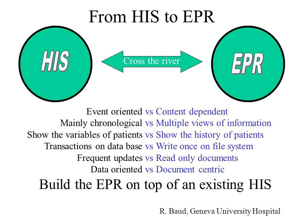 HIS indeholder EPJ eller omvendt.
