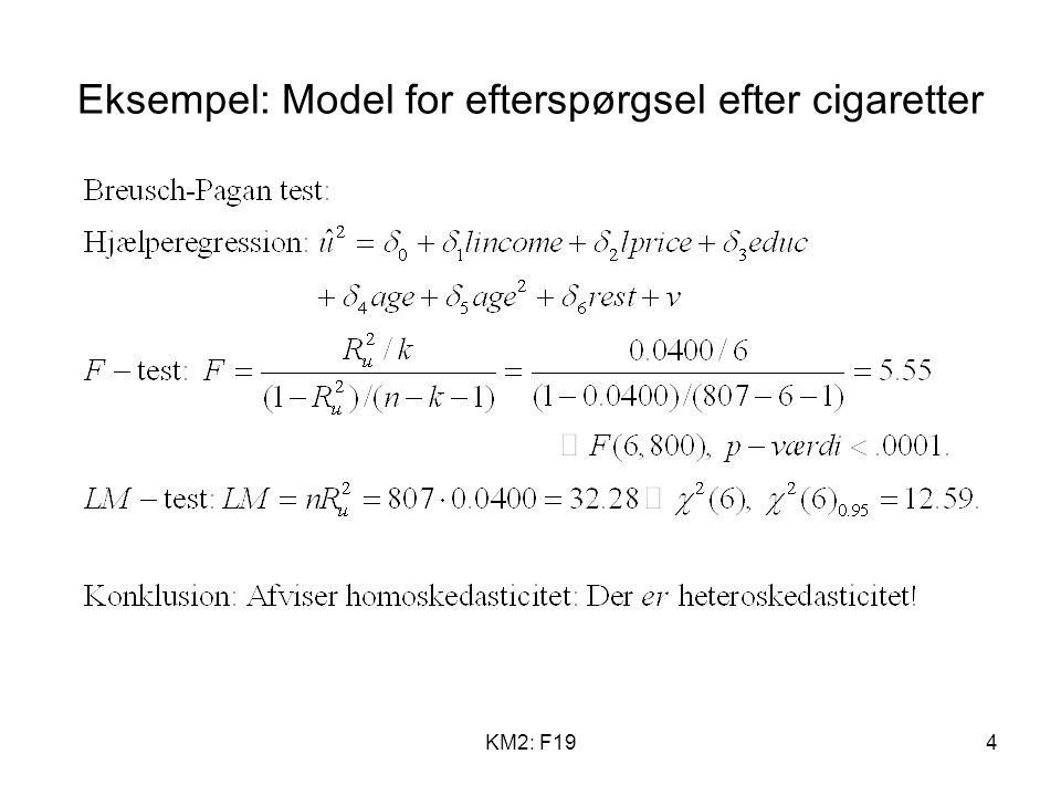 KM2: F194 Eksempel: Model for efterspørgsel efter cigaretter