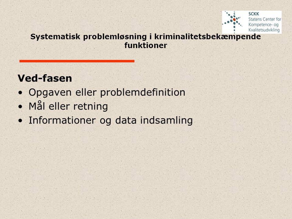 Systematisk problemløsning i kriminalitetsbekæmpende funktioner Ved-fasen Opgaven eller problemdefinition Mål eller retning Informationer og data inds