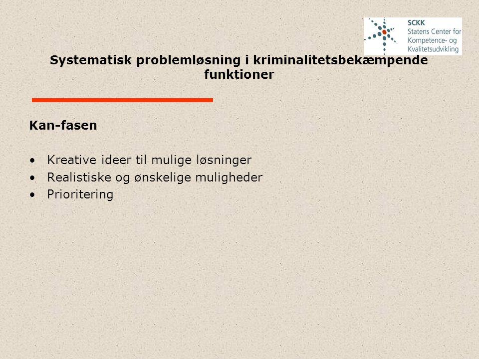 Systematisk problemløsning i kriminalitetsbekæmpende funktioner Kan-fasen Kreative ideer til mulige løsninger Realistiske og ønskelige muligheder Prio