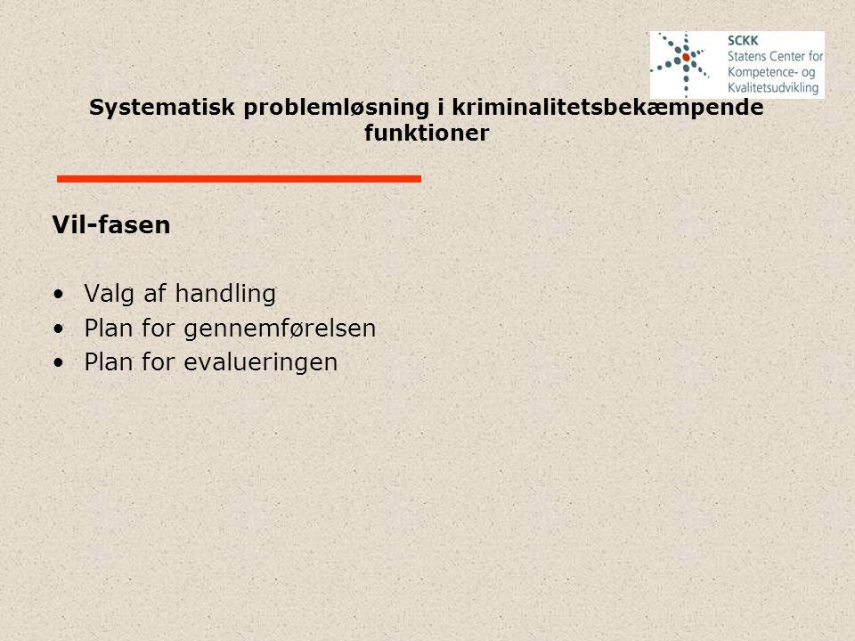 Systematisk problemløsning i kriminalitetsbekæmpende funktioner Vil-fasen Valg af handling Plan for gennemførelsen Plan for evalueringen