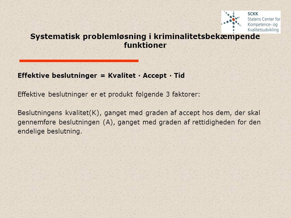Systematisk problemløsning i kriminalitetsbekæmpende funktioner Effektive beslutninger = Kvalitet · Accept · Tid Effektive beslutninger er et produkt