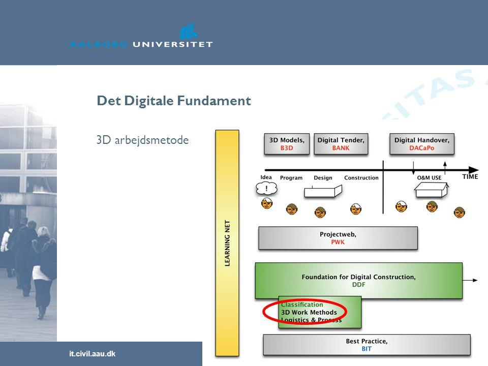 it.civil.aau.dk Slide nr. 13 Det Digitale Fundament 3D arbejdsmetode
