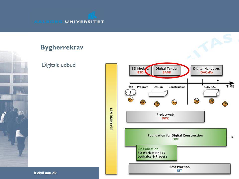 it.civil.aau.dk Slide nr. 22 Bygherrekrav Digitalt udbud