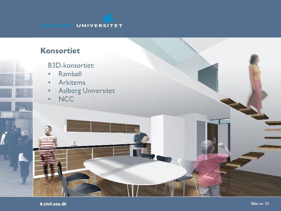 it.civil.aau.dk Slide nr. 33 Konsortiet B3D-konsortiet: Rambøll Arkitema Aalborg Universitet NCC