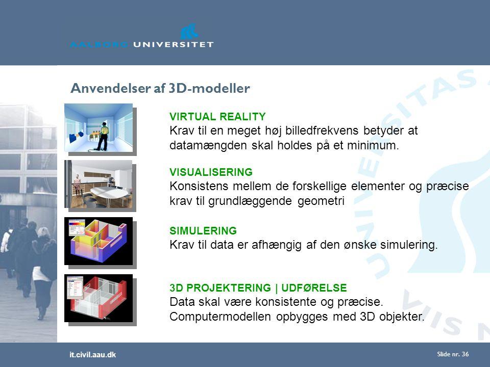 it.civil.aau.dk Slide nr.