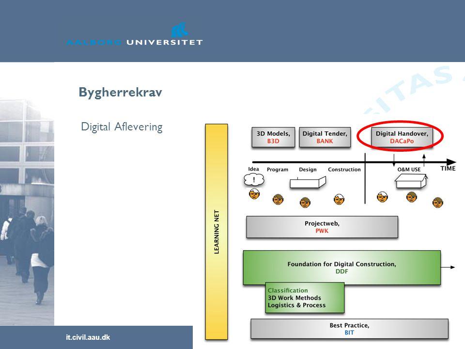 it.civil.aau.dk Slide nr. 45 Bygherrekrav Digital Aflevering
