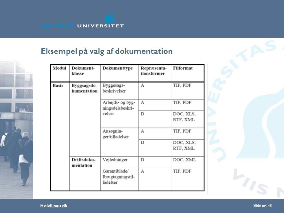 it.civil.aau.dk Slide nr. 48 Eksempel på valg af dokumentation