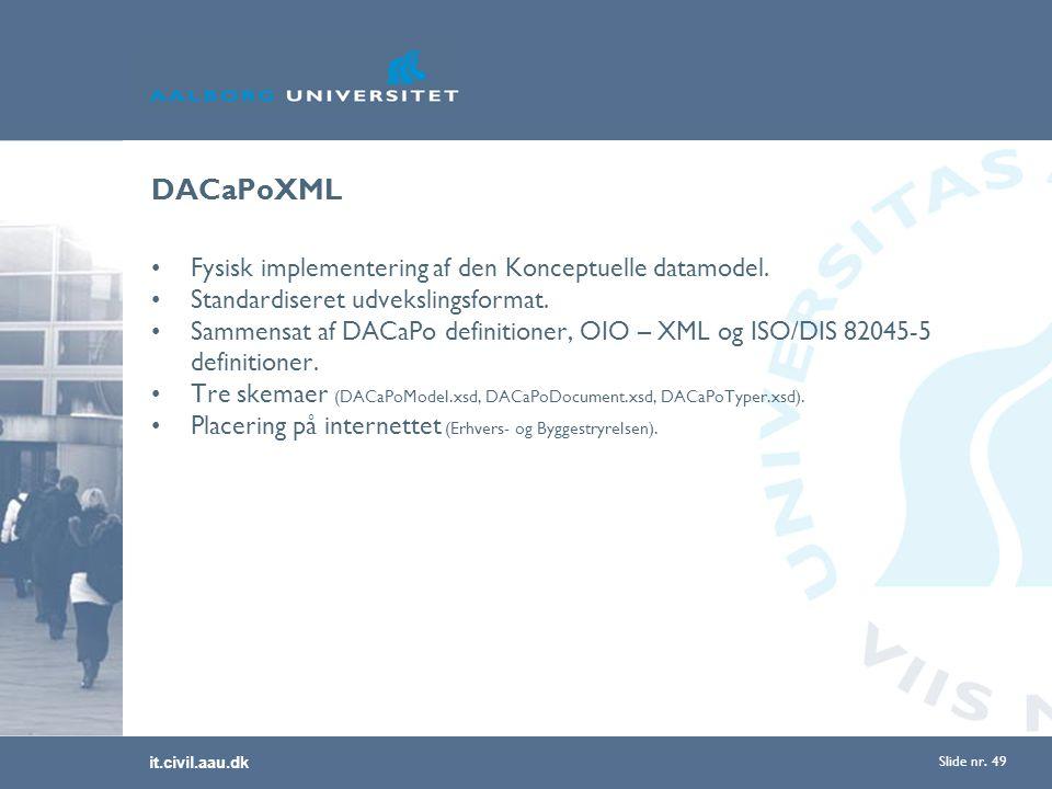 it.civil.aau.dk Slide nr. 49 DACaPoXML Fysisk implementering af den Konceptuelle datamodel.