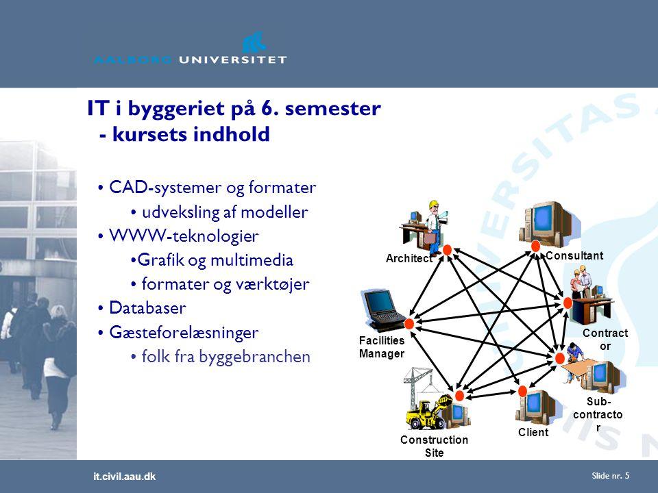 it.civil.aau.dk Slide nr. 5 IT i byggeriet på 6.