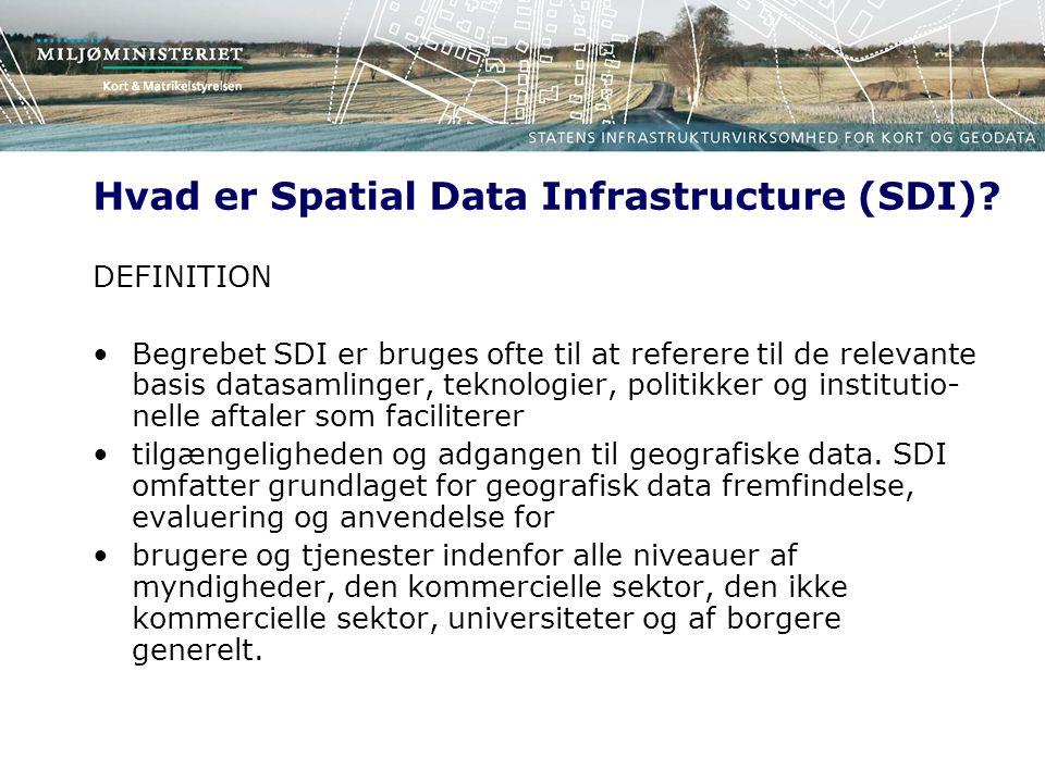 Hvad er Spatial Data Infrastructure (SDI).