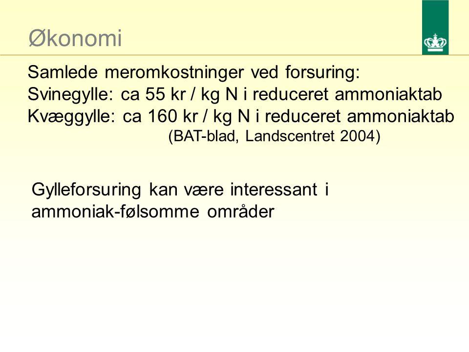 Økonomi Samlede meromkostninger ved forsuring: Svinegylle: ca 55 kr / kg N i reduceret ammoniaktab Kvæggylle: ca 160 kr / kg N i reduceret ammoniaktab (BAT-blad, Landscentret 2004) Gylleforsuring kan være interessant i ammoniak-følsomme områder