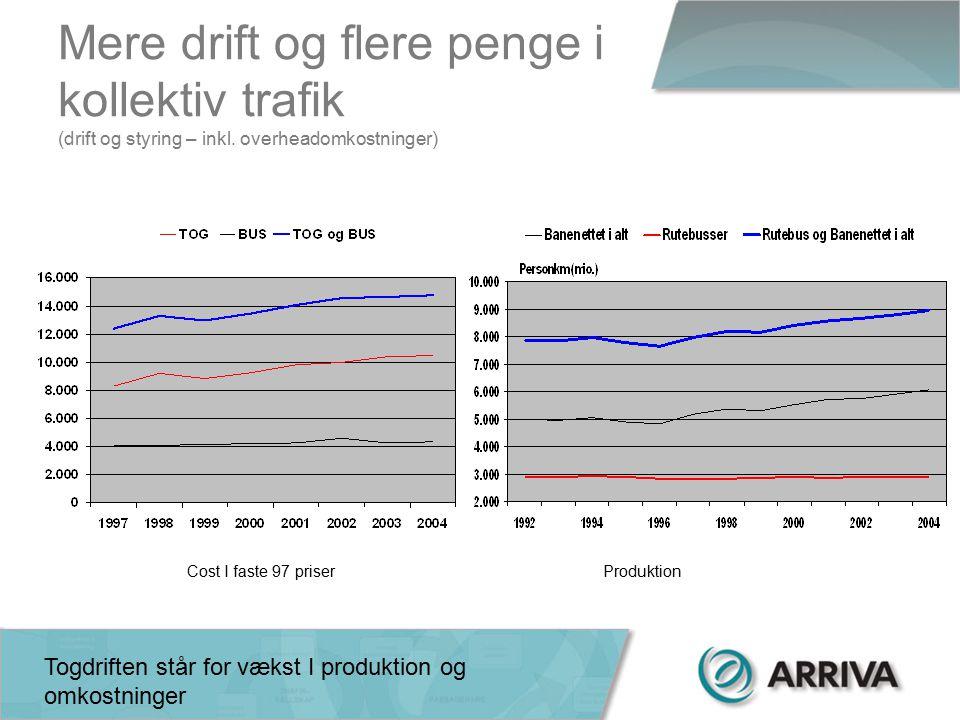 Mere drift og flere penge i kollektiv trafik (drift og styring – inkl.
