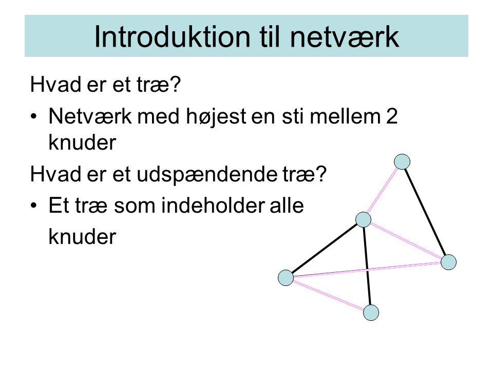 Introduktion til netværk Hvad er et træ.