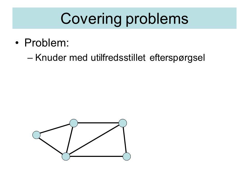 Covering problems Problem: –Knuder med utilfredsstillet efterspørgsel